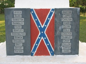 Names of original Confederado families on memorial