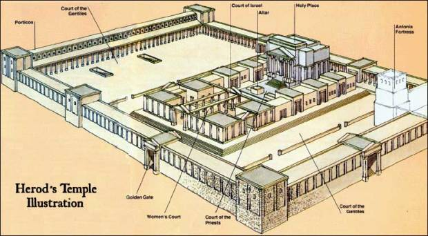 temple-of-jerusalem herod's