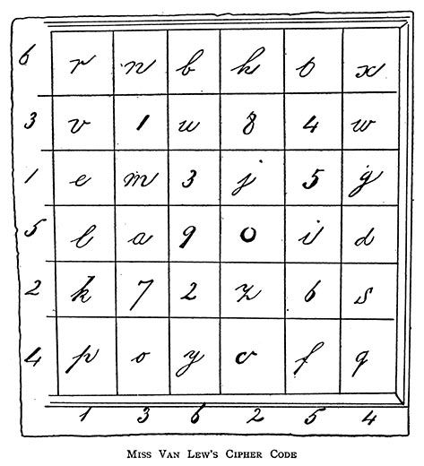 Elizabeth-Van-Lew-Civil-War-spy-cipher-code-2